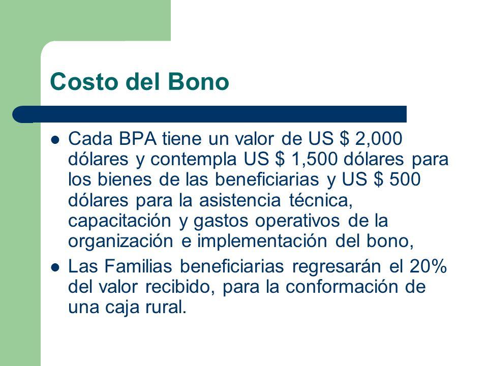 Costo del Bono Cada BPA tiene un valor de US $ 2,000 dólares y contempla US $ 1,500 dólares para los bienes de las beneficiarias y US $ 500 dólares pa