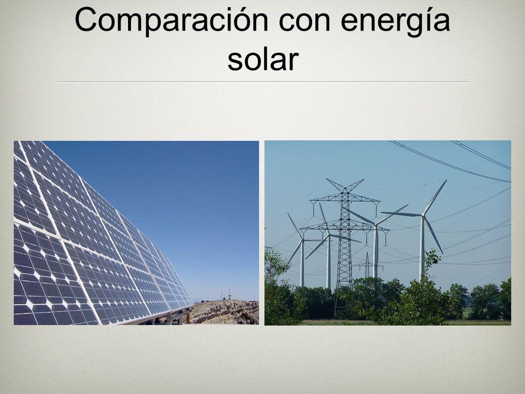Comparación con energía solar