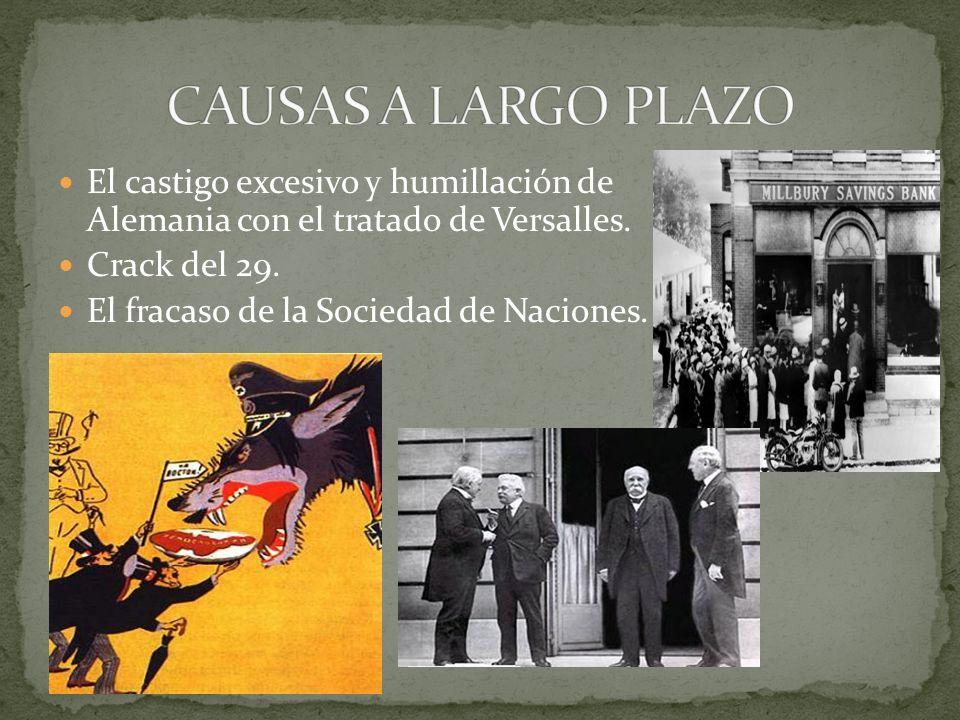 El castigo excesivo y humillación de Alemania con el tratado de Versalles. Crack del 29. El fracaso de la Sociedad de Naciones.