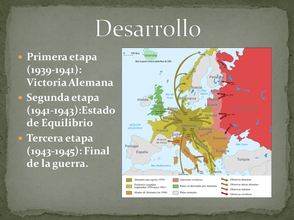 Primera etapa (1939-1941): Victoria Alemana Segunda etapa (1941-1943):Estado de Equilibrio Tercera etapa (1943-1945): Final de la guerra.