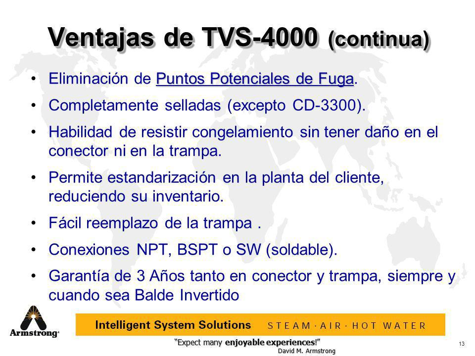 Expect many enjoyable experiences! David M. Armstrong Expect many enjoyable experiences! David M. Armstrong 13 Ventajas de TVS-4000 (continua) Puntos