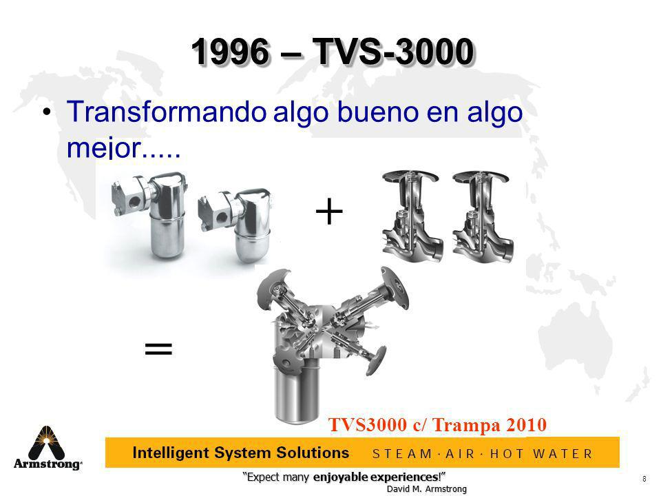 Expect many enjoyable experiences! David M. Armstrong Expect many enjoyable experiences! David M. Armstrong 8 1996 – TVS-3000 Transformando algo bueno