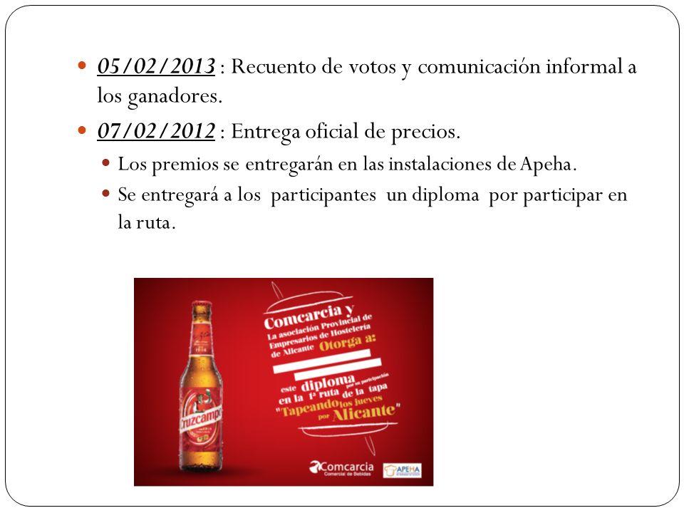 05/02/2013 : Recuento de votos y comunicación informal a los ganadores. 07/02/2012 : Entrega oficial de precios. Los premios se entregarán en las inst