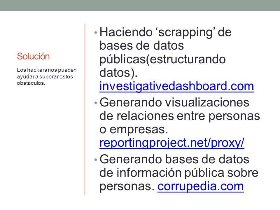 Solución Haciendo scrapping de bases de datos públicas(estructurando datos). investigativedashboard.com investigativedashboard.com Generando visualiza
