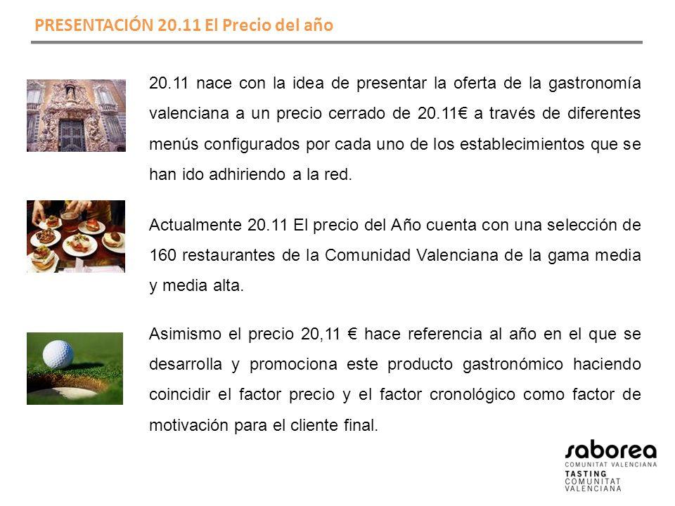 PRESENTACIÓN 20.11 El Precio del año 20.11 nace con la idea de presentar la oferta de la gastronomía valenciana a un precio cerrado de 20.11 a través de diferentes menús configurados por cada uno de los establecimientos que se han ido adhiriendo a la red.