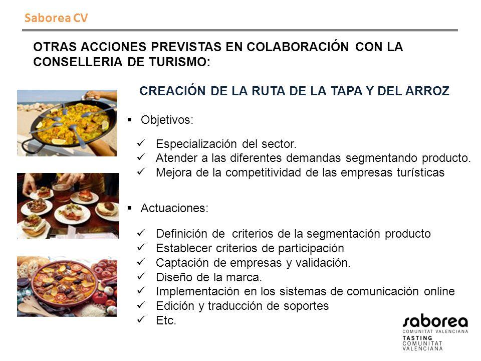 Saborea CV CREACIÓN DE LA RUTA DE LA TAPA Y DEL ARROZ Objetivos: Especialización del sector.