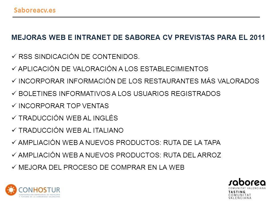 MEJORAS WEB E INTRANET DE SABOREA CV PREVISTAS PARA EL 2011 RSS SINDICACIÓN DE CONTENIDOS.