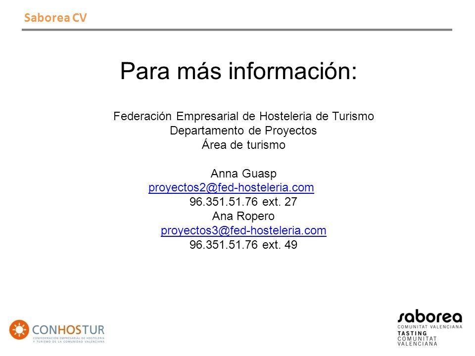 Saborea CV Para más información: Federación Empresarial de Hosteleria de Turismo Departamento de Proyectos Área de turismo Anna Guasp proyectos2@fed-hosteleria.com 96.351.51.76 ext.