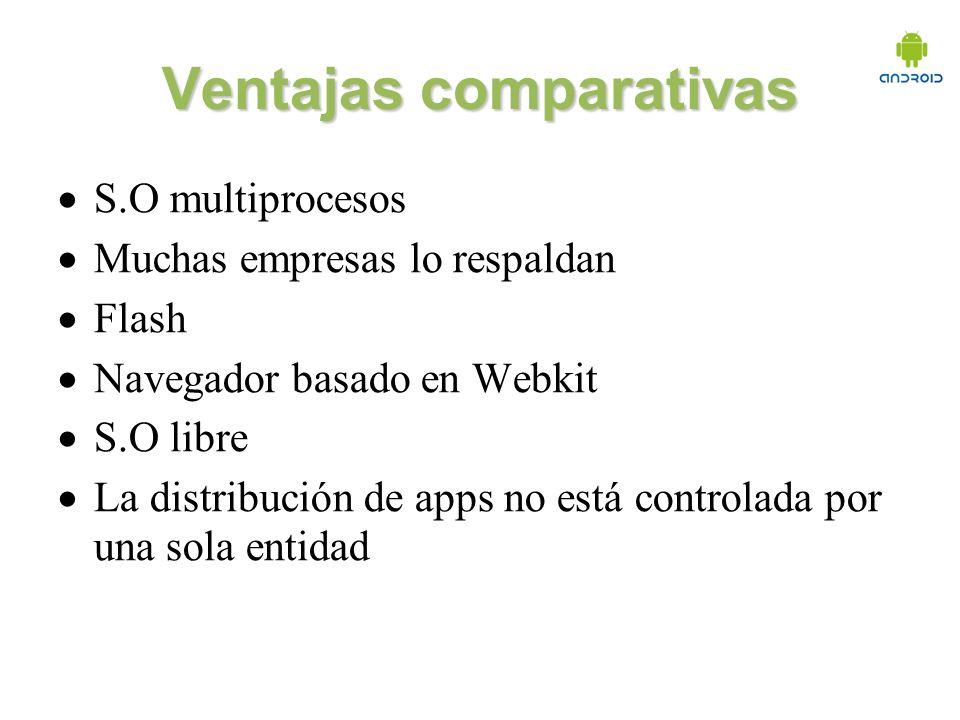 Ventajas comparativas S.O multiprocesos Muchas empresas lo respaldan Flash Navegador basado en Webkit S.O libre La distribución de apps no está controlada por una sola entidad