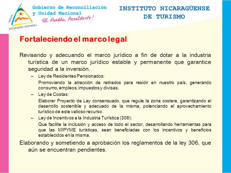 Desarrollando el producto: Plan Maestro de Desarrollo Turístico Elaboración del Plan Maestro de Desarrollo Turístico de Nicaragua, para los próximos 10 años, de manera consensuada con todos los actores del sector Elaboración de un Plan de Inversiones y Cartera de Proyectos