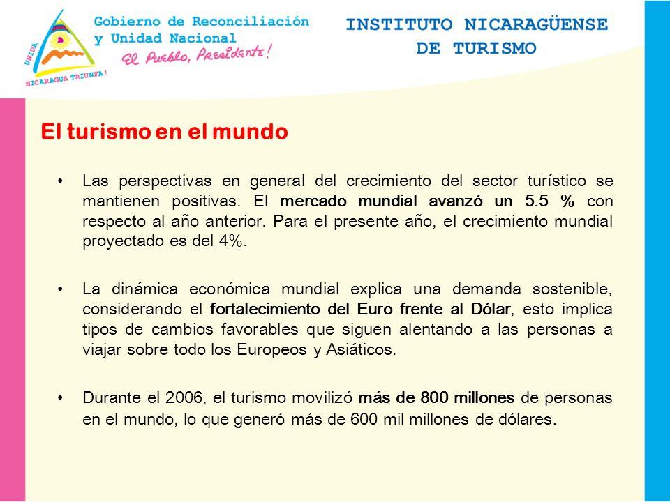 Llegadas de turistas internacionales y cuotas de mercado 2006 Fuente: Barómetro Enero 2007 de la Organización Mundial del Turismo * Resultados preliminares.