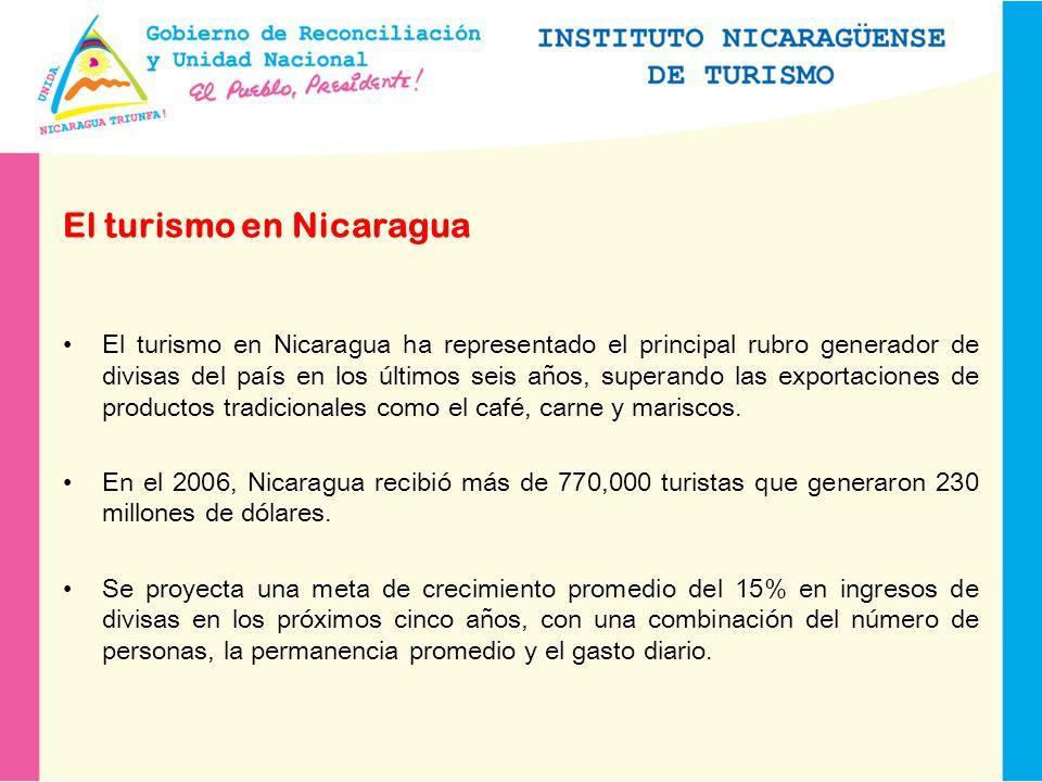 Evolución del turismo y otros rubros económicos 109 230.6 Crecimiento Promedio 10%