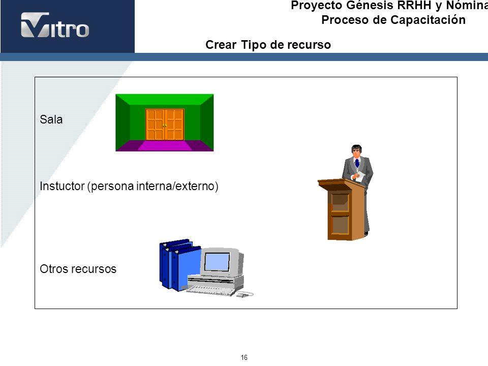 Proyecto Génesis RRHH y Nóminas Proceso de Capacitación 16 Sala Instuctor (persona interna/externo) Otros recursos Crear Tipo de recurso