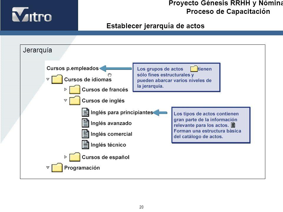 Proyecto Génesis RRHH y Nóminas Proceso de Capacitación 20 Jerarquía Establecer jerarquía de actos