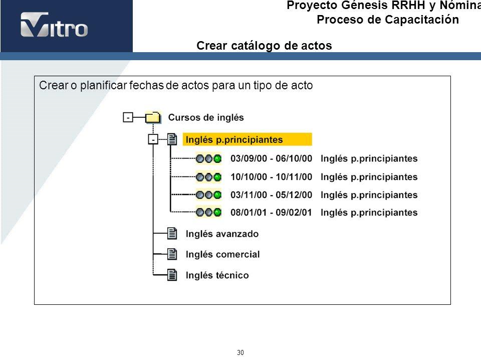 Proyecto Génesis RRHH y Nóminas Proceso de Capacitación 30 Crear o planificar fechas de actos para un tipo de acto Crear catálogo de actos