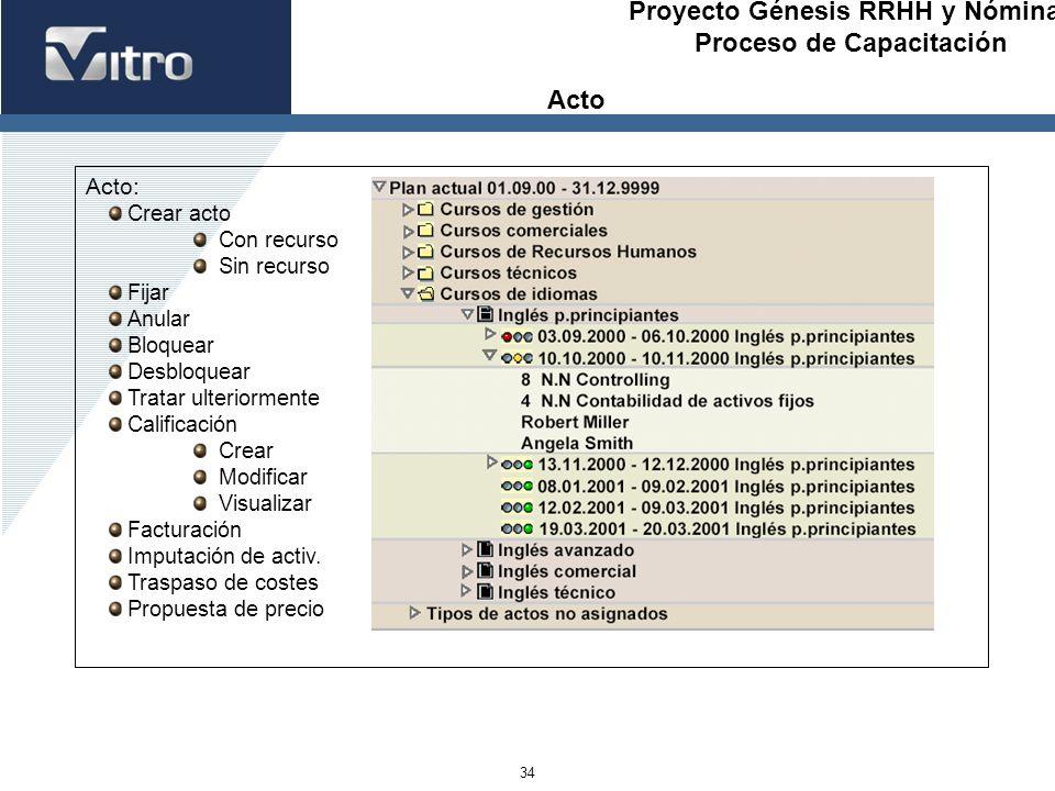 Proyecto Génesis RRHH y Nóminas Proceso de Capacitación 34 Acto: Crear acto Con recurso Sin recurso Fijar Anular Bloquear Desbloquear Tratar ulteriorm