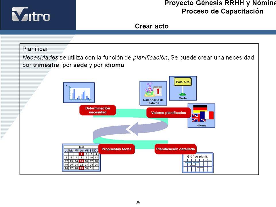 Proyecto Génesis RRHH y Nóminas Proceso de Capacitación 36 Planificar Necesidades se utiliza con la función de planificación, Se puede crear una neces