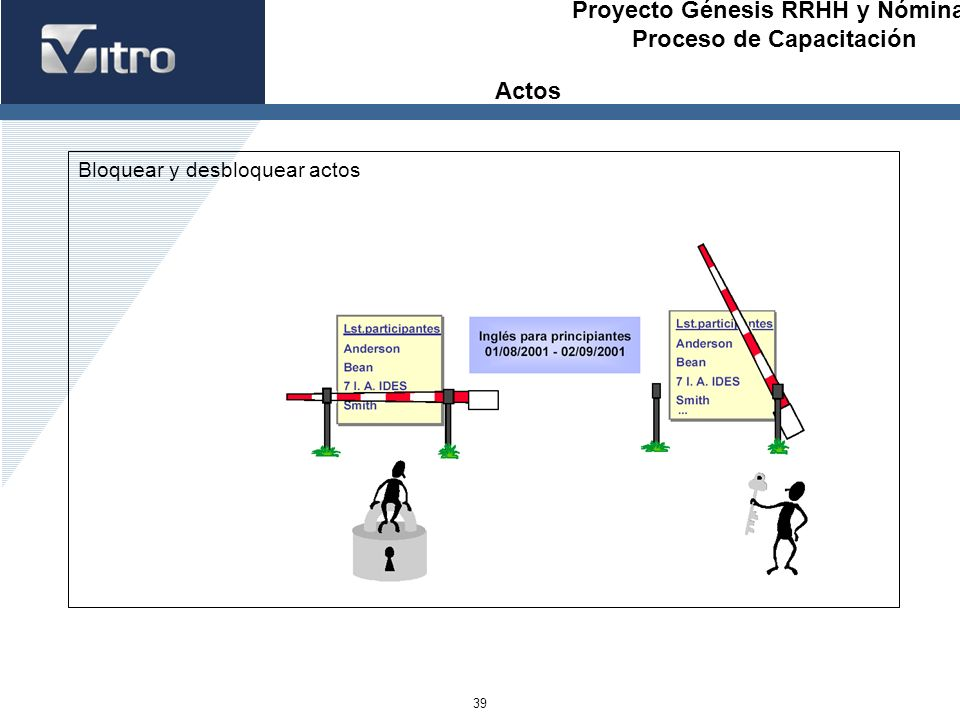 Proyecto Génesis RRHH y Nóminas Proceso de Capacitación 39 Bloquear y desbloquear actos Actos