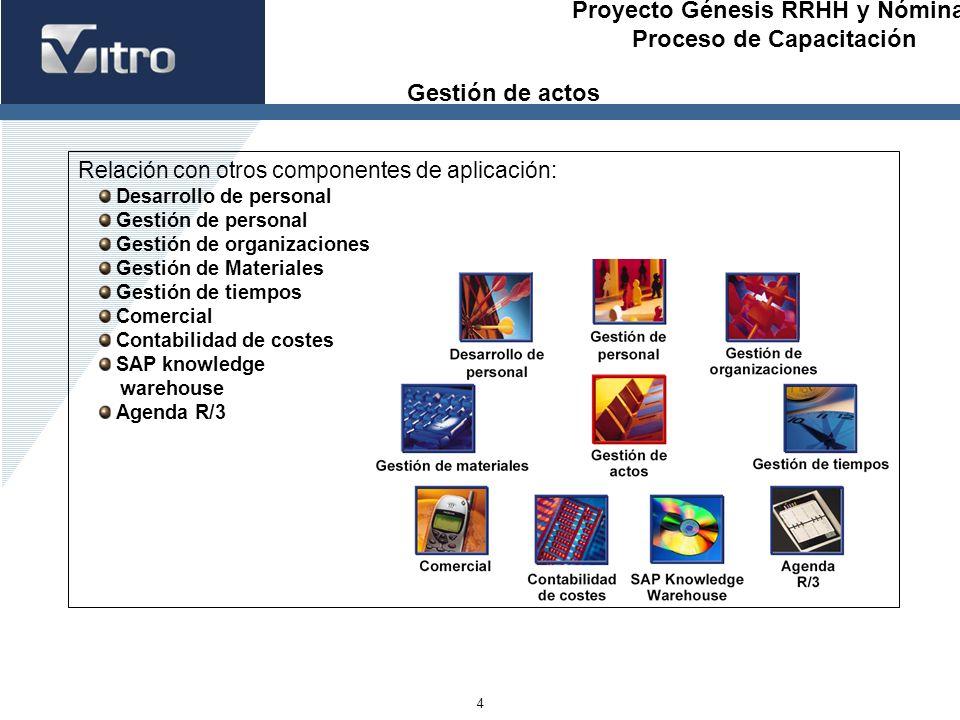 Proyecto Génesis RRHH y Nóminas Proceso de Capacitación 4 Relación con otros componentes de aplicación: Desarrollo de personal Gestión de personal Ges