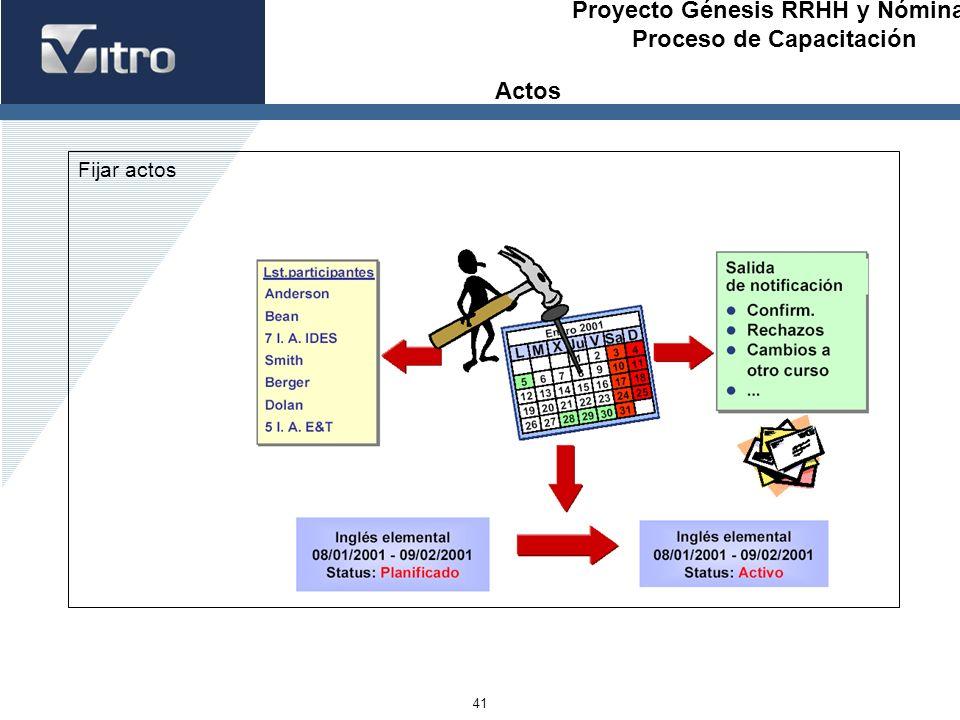 Proyecto Génesis RRHH y Nóminas Proceso de Capacitación 41 Fijar actos Actos