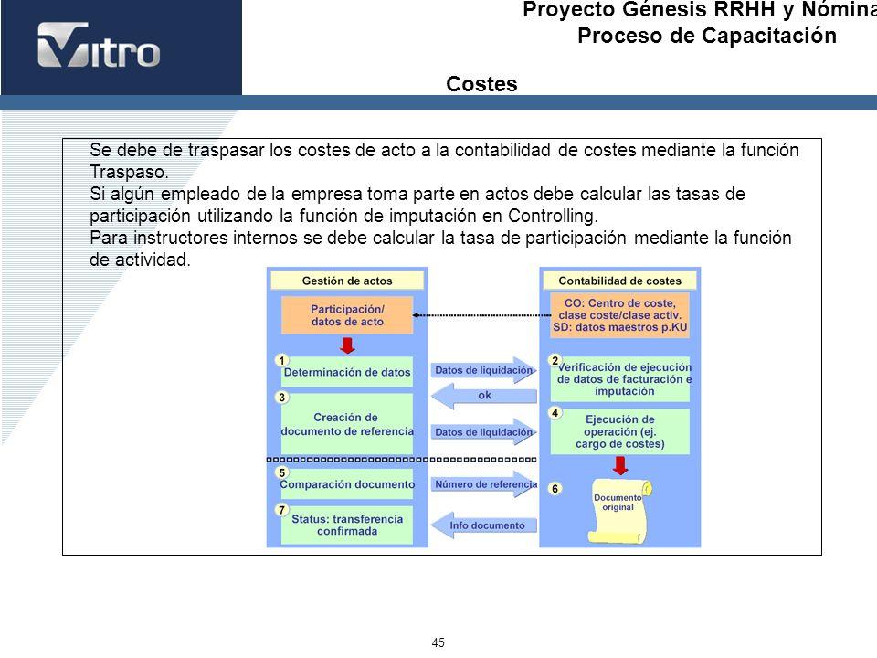 Proyecto Génesis RRHH y Nóminas Proceso de Capacitación 45 Se debe de traspasar los costes de acto a la contabilidad de costes mediante la función Tra