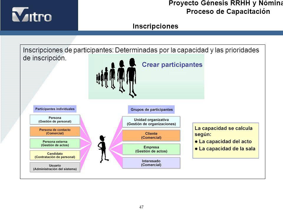 Proyecto Génesis RRHH y Nóminas Proceso de Capacitación 47 Inscripciones de participantes: Determinadas por la capacidad y las prioridades de inscripc