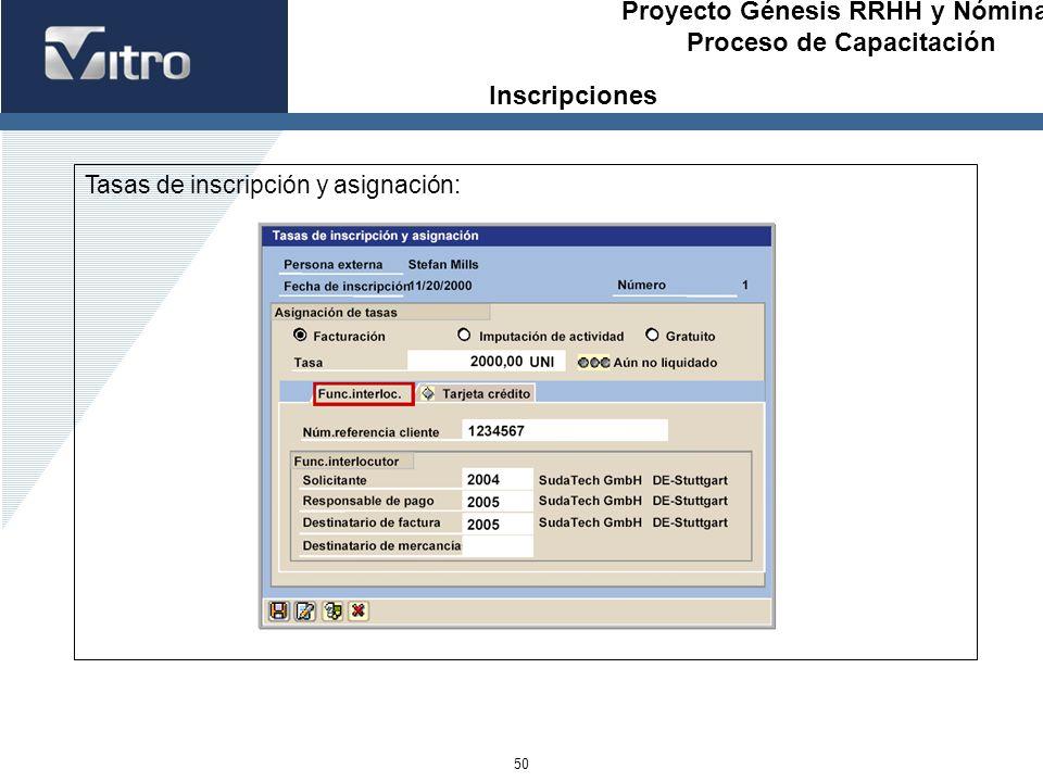 Proyecto Génesis RRHH y Nóminas Proceso de Capacitación 50 Tasas de inscripción y asignación: Inscripciones