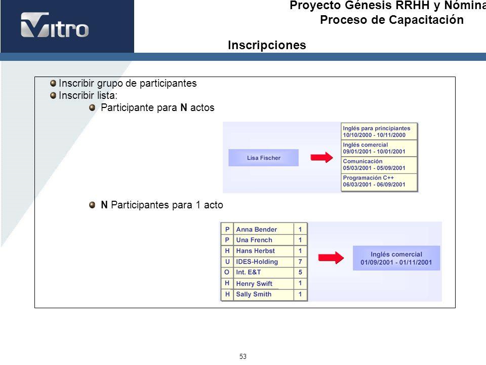 Proyecto Génesis RRHH y Nóminas Proceso de Capacitación 53 Inscribir grupo de participantes Inscribir lista: Participante para N actos N Participantes