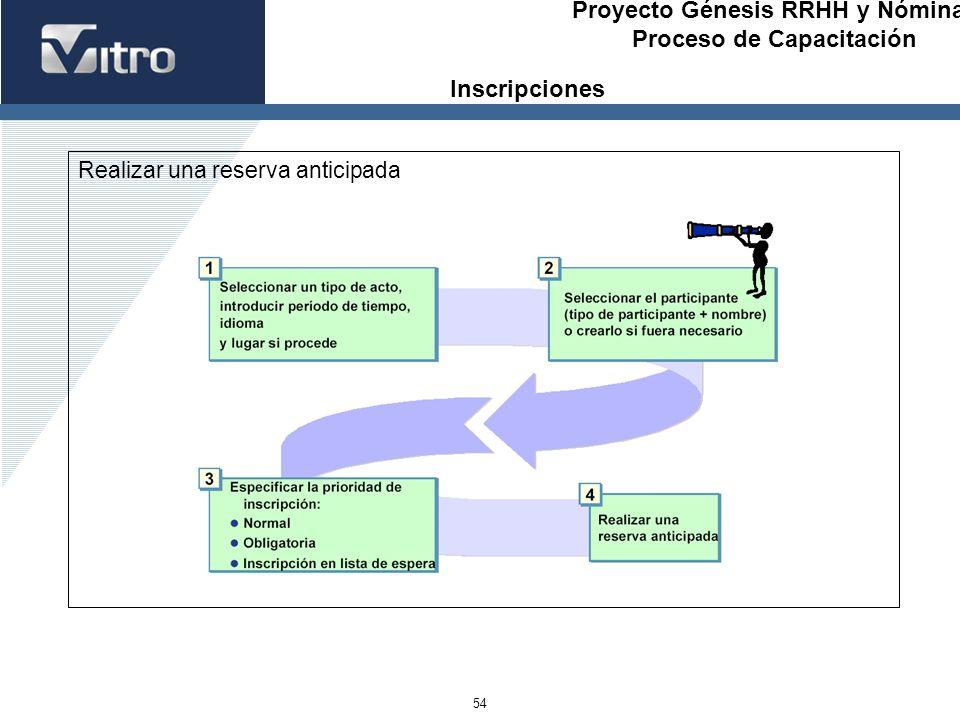 Proyecto Génesis RRHH y Nóminas Proceso de Capacitación 54 Realizar una reserva anticipada Inscripciones