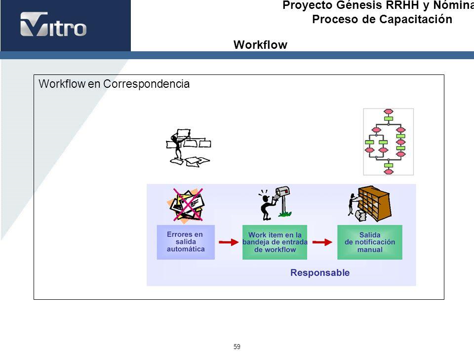 Proyecto Génesis RRHH y Nóminas Proceso de Capacitación 59 Workflow en Correspondencia Workflow
