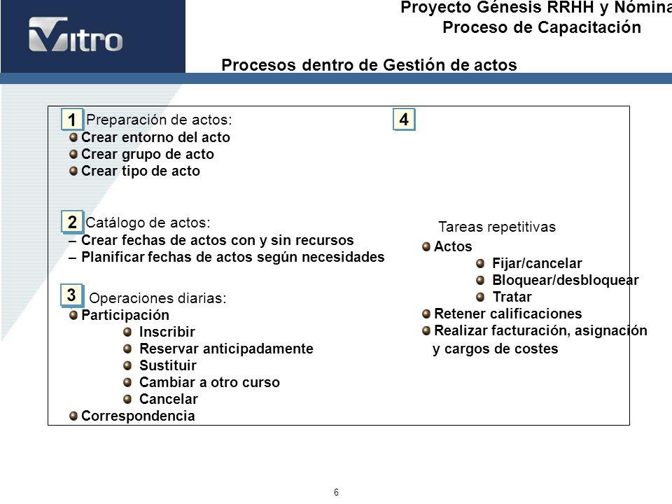 Proyecto Génesis RRHH y Nóminas Proceso de Capacitación 6 Preparación de actos: Crear entorno del acto Crear grupo de acto Crear tipo de acto Catálogo