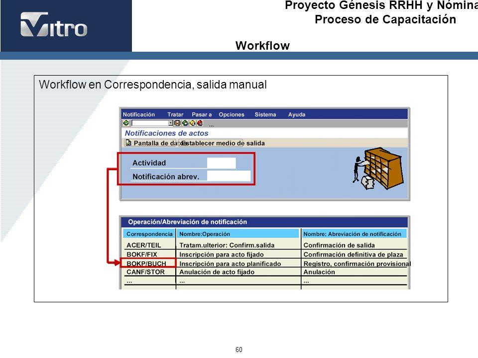 Proyecto Génesis RRHH y Nóminas Proceso de Capacitación 60 Workflow en Correspondencia, salida manual Workflow