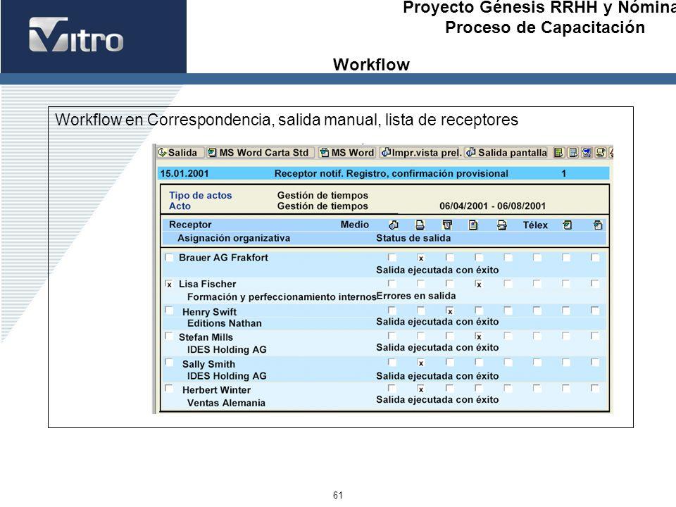 Proyecto Génesis RRHH y Nóminas Proceso de Capacitación 61 Workflow en Correspondencia, salida manual, lista de receptores Workflow