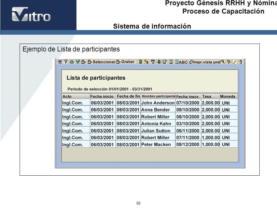 Proyecto Génesis RRHH y Nóminas Proceso de Capacitación 66 Ejemplo de Lista de participantes Sistema de información