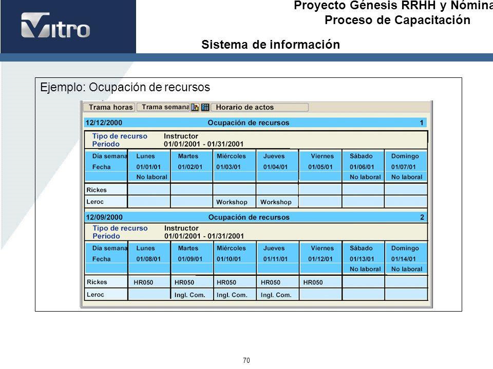 Proyecto Génesis RRHH y Nóminas Proceso de Capacitación 70 Ejemplo: Ocupación de recursos Sistema de información