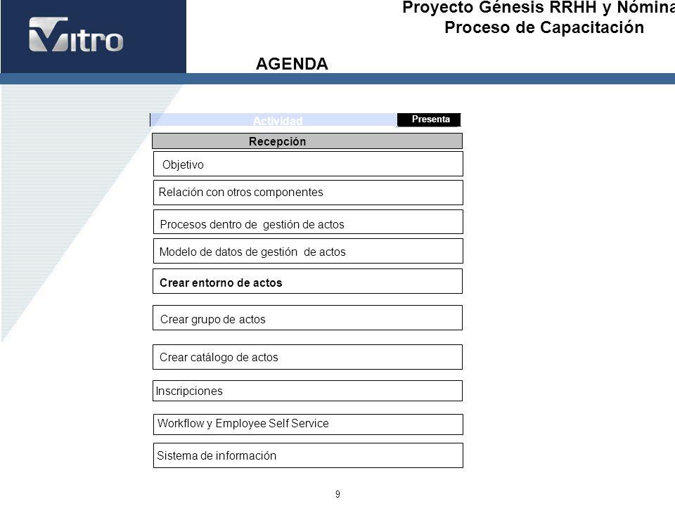 Proyecto Génesis RRHH y Nóminas Proceso de Capacitación 9 AGENDA Presenta Actividad Recepción Relación con otros componentes Procesos dentro de gestió