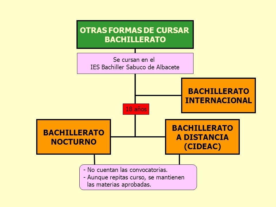 OTRAS FORMAS DE CURSAR BACHILLERATO NOCTURNO BACHILLERATO A DISTANCIA (CIDEAC) BACHILLERATO INTERNACIONAL Se cursan en el IES Bachiller Sabuco de Alba