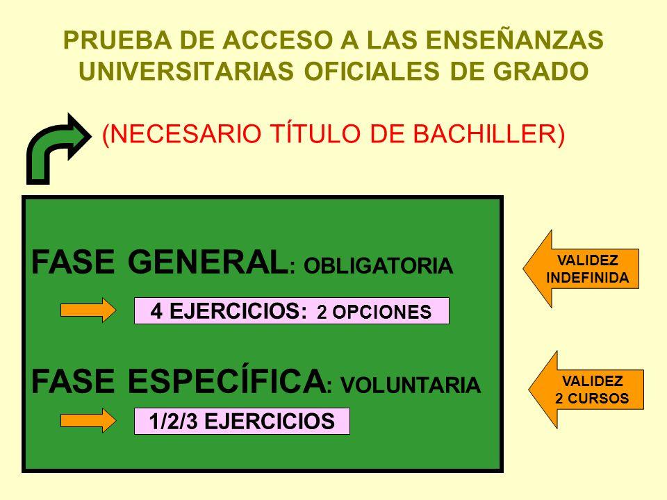 PRUEBA DE ACCESO A LAS ENSEÑANZAS UNIVERSITARIAS OFICIALES DE GRADO (NECESARIO TÍTULO DE BACHILLER) FASE GENERAL : OBLIGATORIA FASE ESPECÍFICA : VOLUN