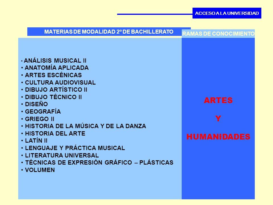 ACCESO A LA UNIVERSIDAD MATERIAS DE MODALIDAD 2º DE BACHILLERATO ANÁLISIS MUSICAL II ANATOMÍA APLICADA ARTES ESCÉNICAS CULTURA AUDIOVISUAL DIBUJO ARTÍ