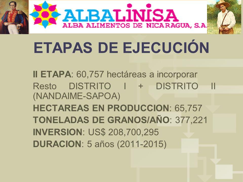 ETAPAS DE EJECUCIÓN II ETAPA: 60,757 hectáreas a incorporar Resto DISTRITO I + DISTRITO II (NANDAIME-SAPOA) HECTAREAS EN PRODUCCION: 65,757 TONELADAS DE GRANOS/AÑO: 377,221 INVERSION: US$ 208,700,295 DURACION: 5 años (2011-2015)