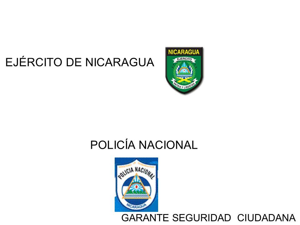 EJÉRCITO DE NICARAGUA GARANTE SEGURIDAD CIUDADANA POLICÍA NACIONAL
