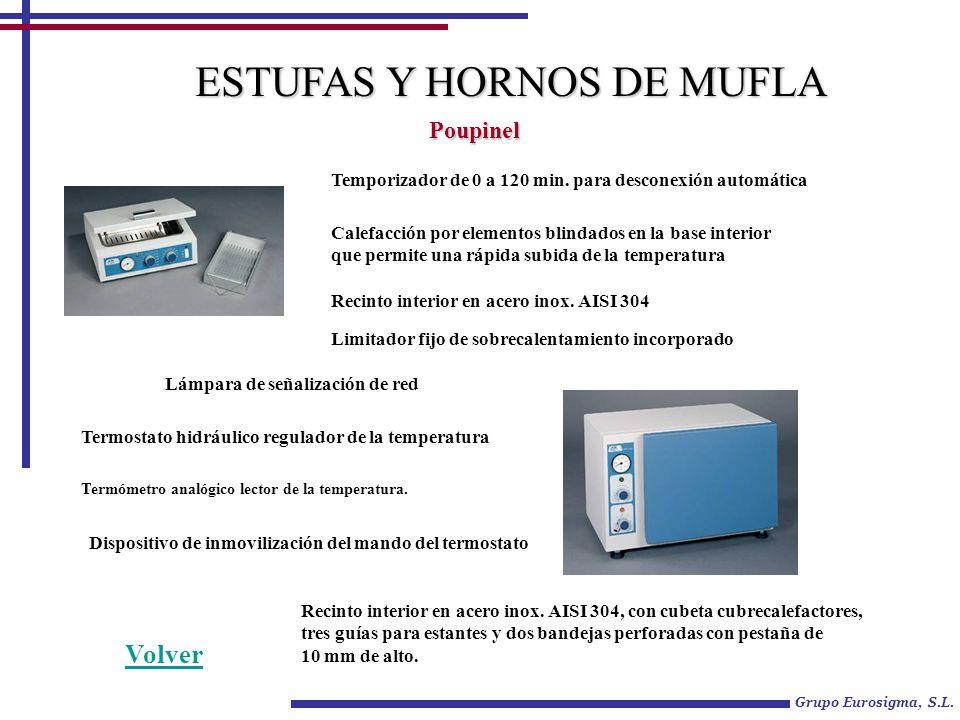 Grupo Eurosigma, S.L.De secado y Esterilización Limitador fijo de sobrecalentamiento incorporado.
