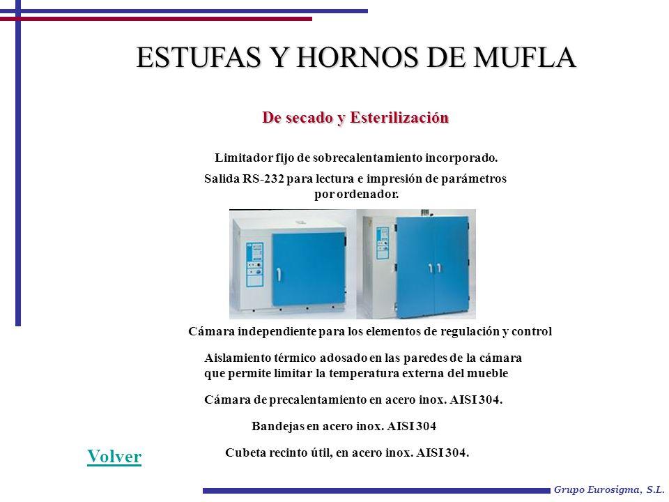 Grupo Eurosigma, S.L.Universales Limitador fijo de sobrecalentamiento incorporado.