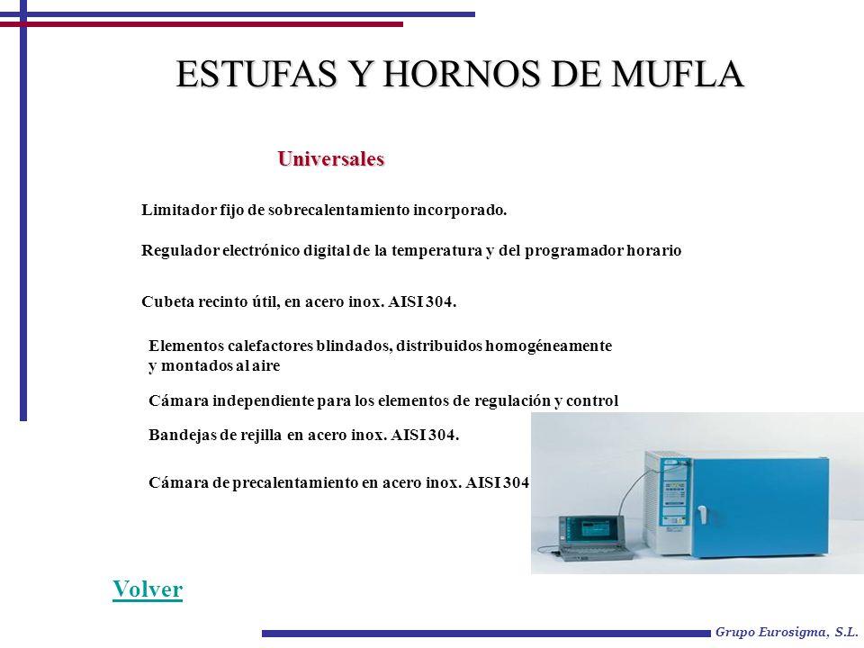 Grupo Eurosigma, S.L. Universales Limitador fijo de sobrecalentamiento incorporado. Regulador electrónico digital de la temperatura y del programador