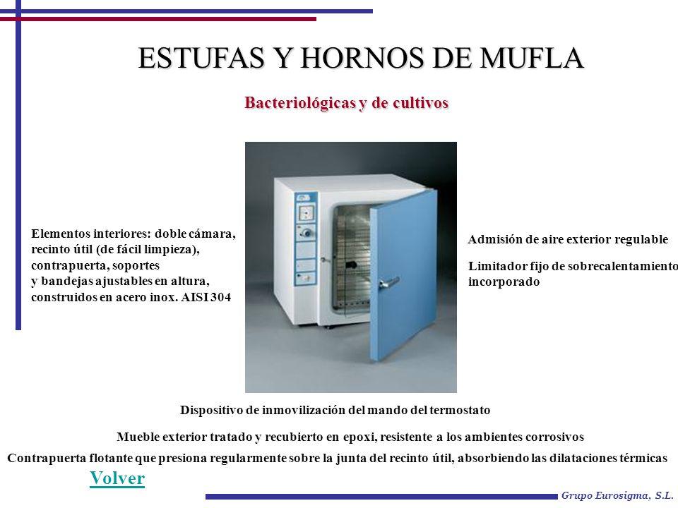 Grupo Eurosigma, S.L. Bacteriológicas y de cultivos Mueble exterior tratado y recubierto en epoxi, resistente a los ambientes corrosivos Admisión de a