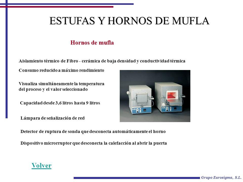 Grupo Eurosigma, S.L. ESTUFAS Y HORNOS DE MUFLA Hornos de mufla Aislamiento térmico de Fibro - cerámica de baja densidad y conductividad térmica Consu