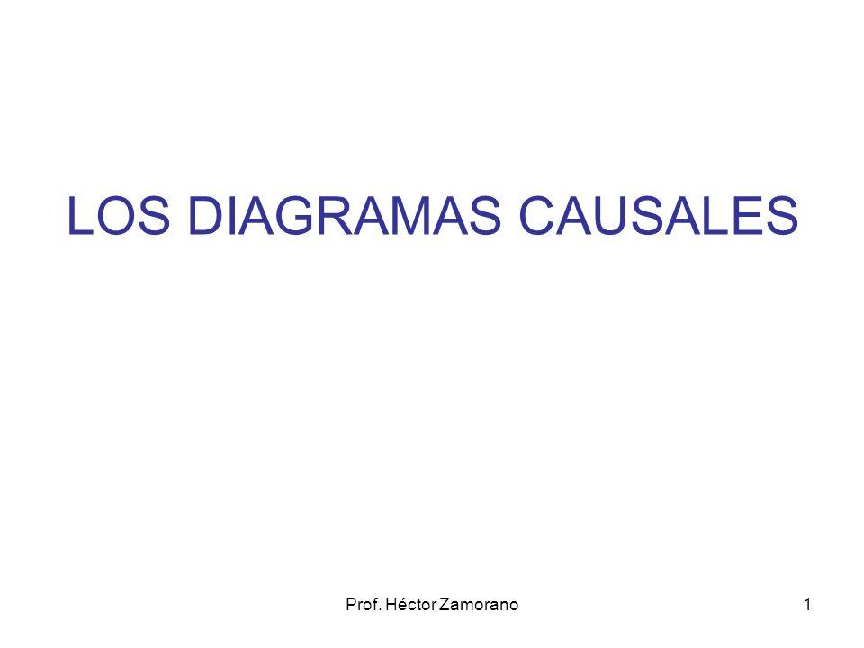 Prof. Héctor Zamorano1 LOS DIAGRAMAS CAUSALES