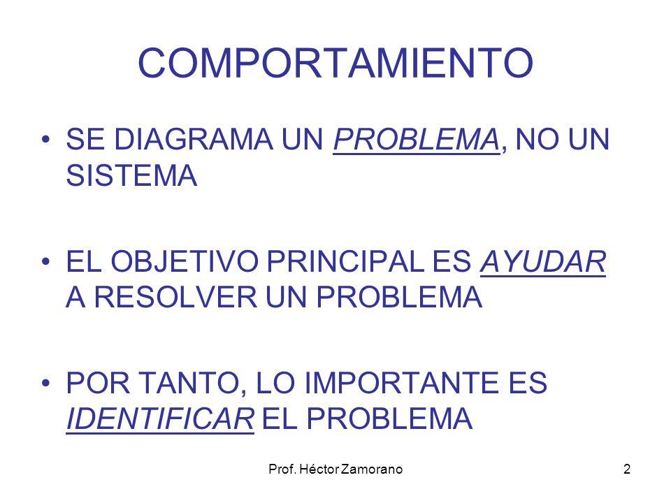 Prof. Héctor Zamorano2 COMPORTAMIENTO SE DIAGRAMA UN PROBLEMA, NO UN SISTEMA EL OBJETIVO PRINCIPAL ES AYUDAR A RESOLVER UN PROBLEMA POR TANTO, LO IMPO