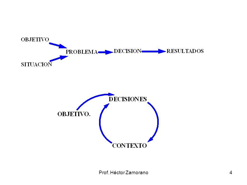 Prof. Héctor Zamorano4