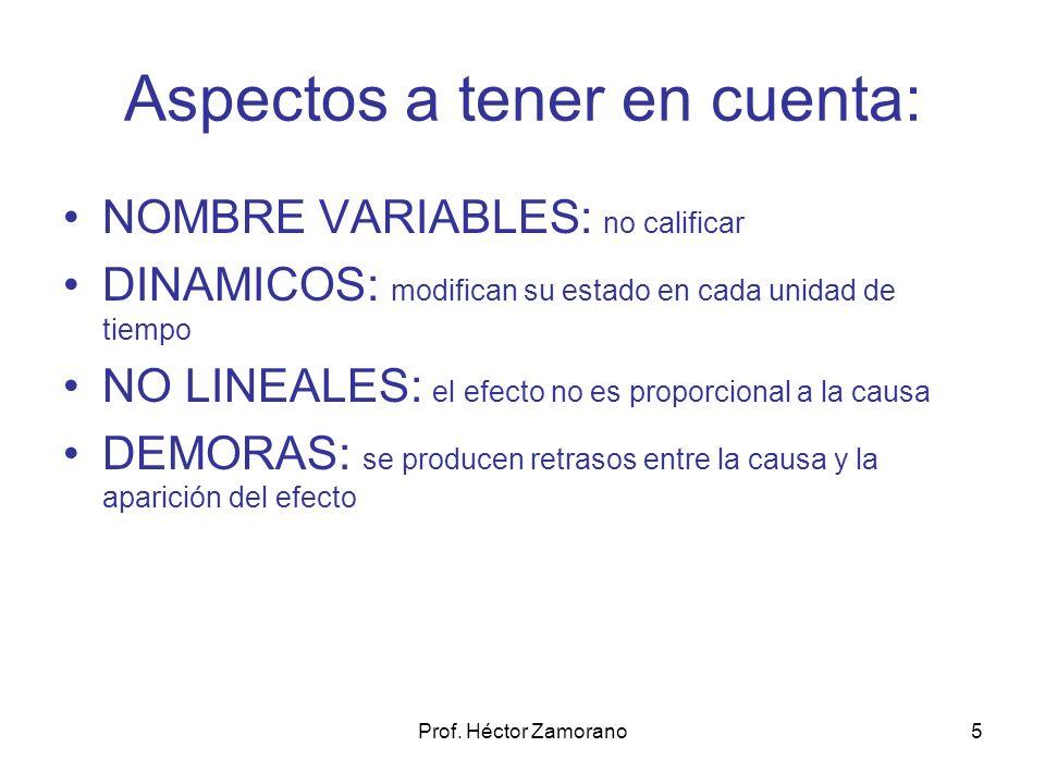 5 Aspectos a tener en cuenta: NOMBRE VARIABLES: no calificar DINAMICOS: modifican su estado en cada unidad de tiempo NO LINEALES: el efecto no es prop